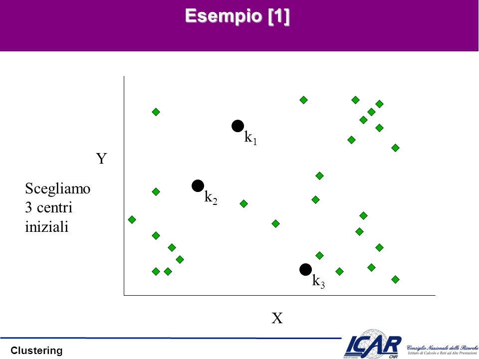 Esempio [1] X Y k1 k2 k3 Scegliamo 3 centri iniziali